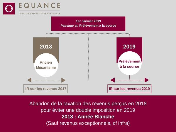 Prelevement A La Source Impot Revenu 2018 Annee Blanche